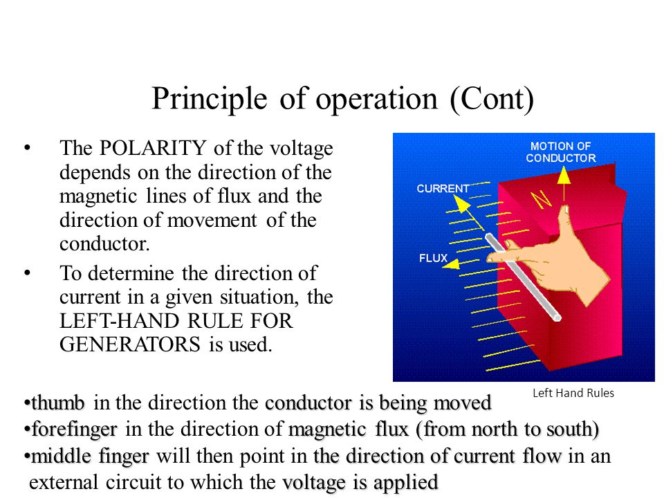 Principle of operation (Cont)