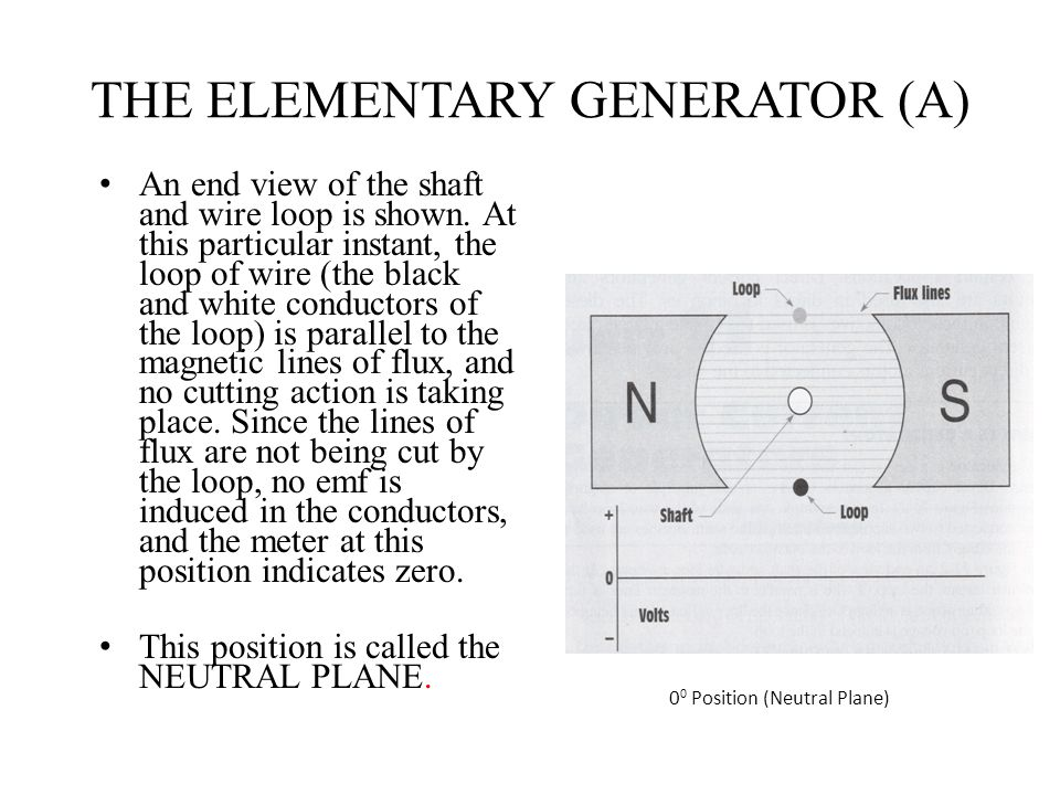 THE ELEMENTARY GENERATOR (A)