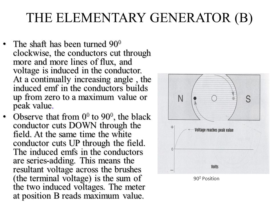 THE ELEMENTARY GENERATOR (B)