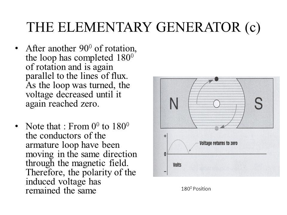 THE ELEMENTARY GENERATOR (c)