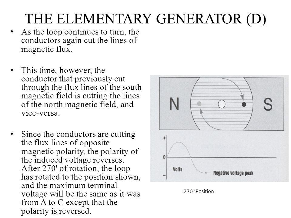 THE ELEMENTARY GENERATOR (D)