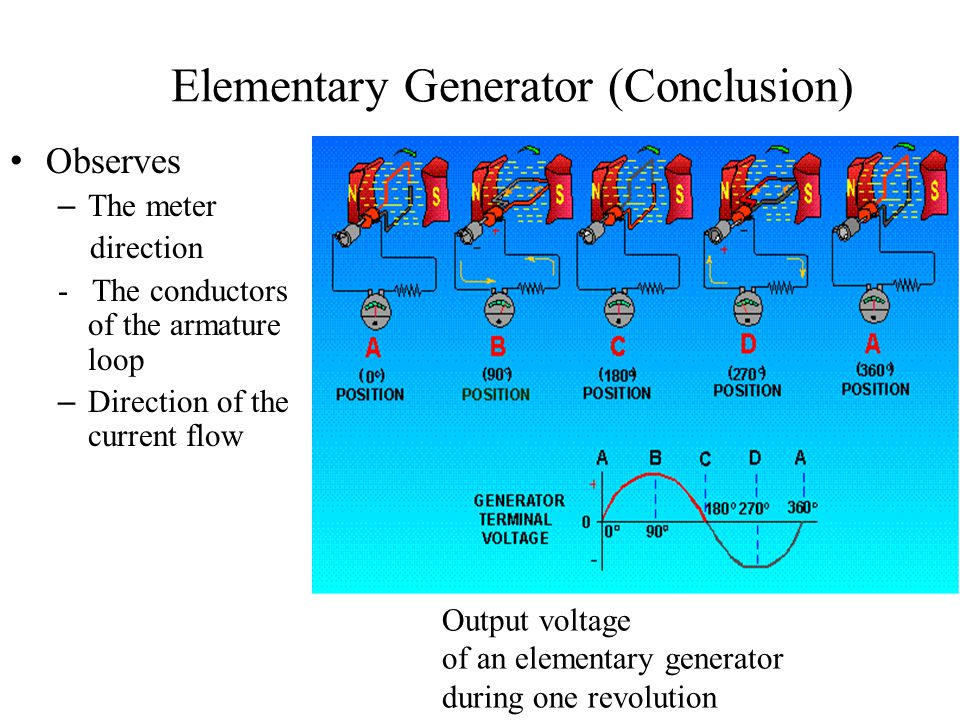 Elementary Generator (Conclusion)