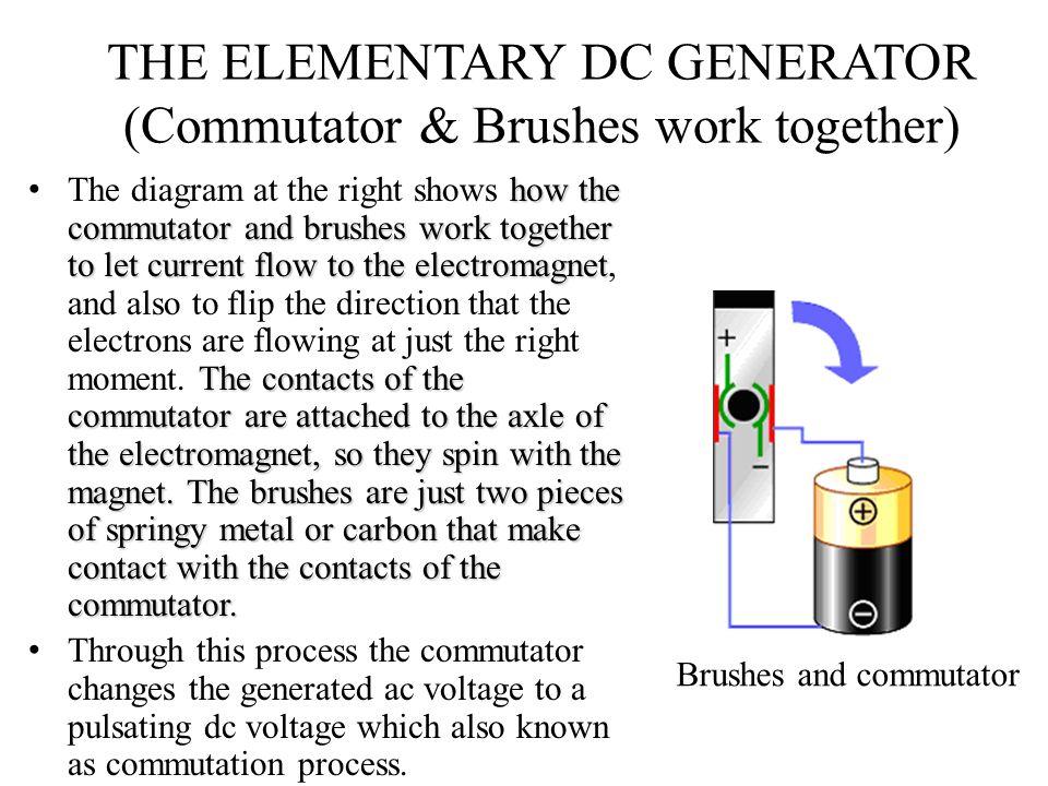 THE ELEMENTARY DC GENERATOR (Commutator & Brushes work together)