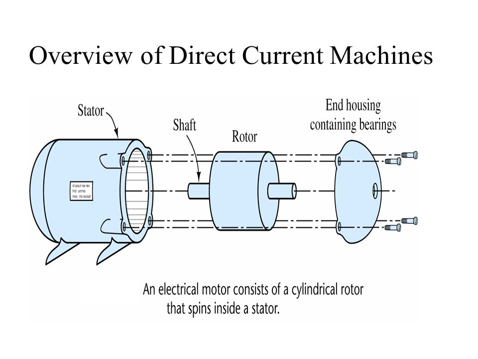 Overview of Direct Current Machines