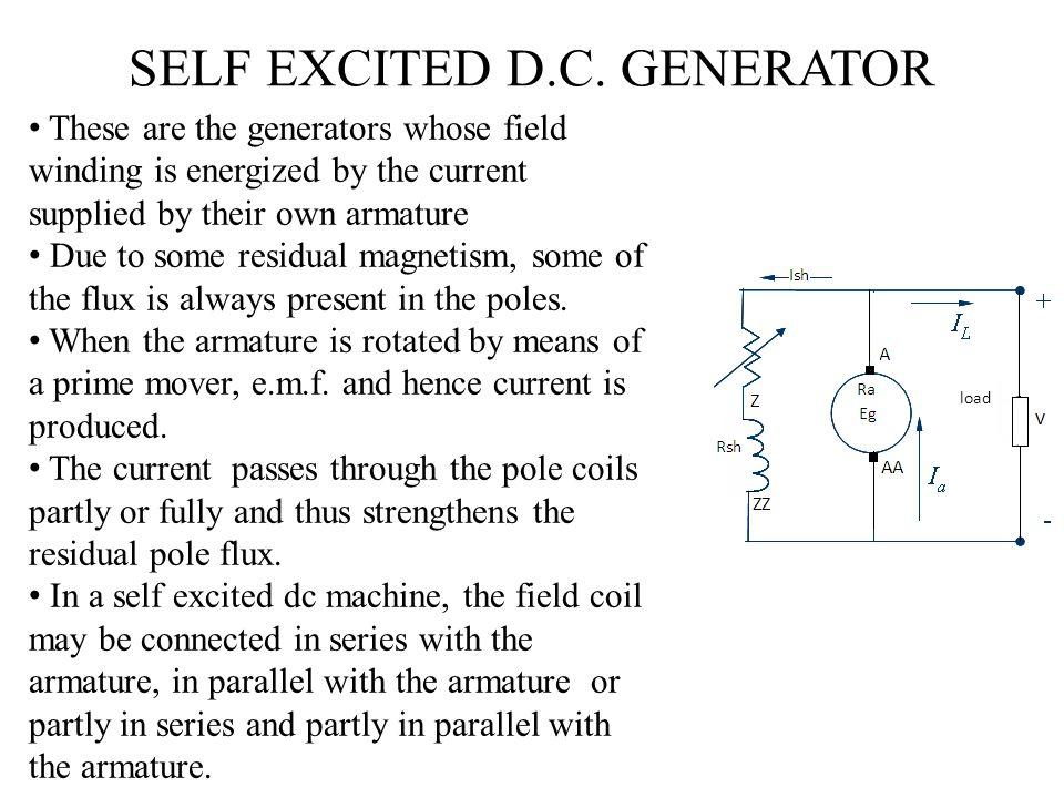 SELF EXCITED D.C. GENERATOR