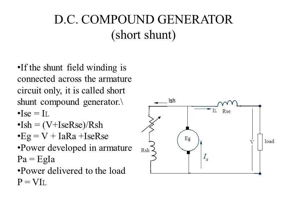 D.C. COMPOUND GENERATOR (short shunt)