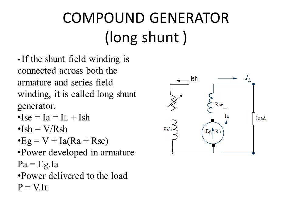 COMPOUND GENERATOR (long shunt )