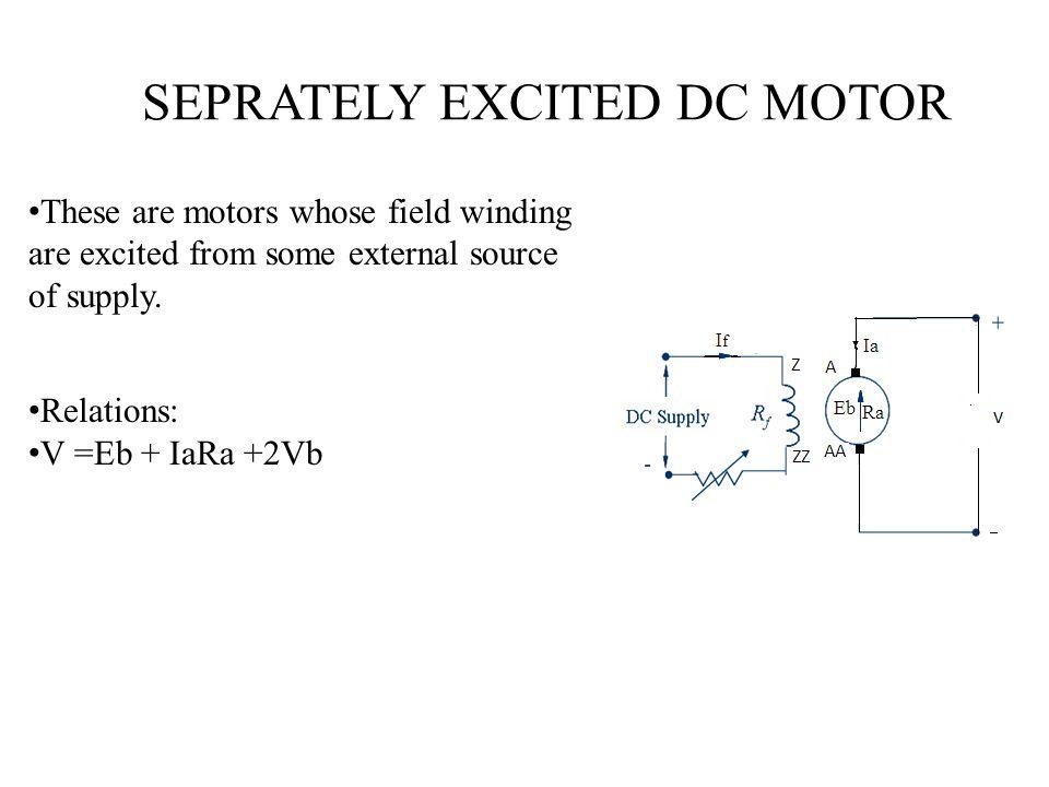 SEPRATELY EXCITED DC MOTOR