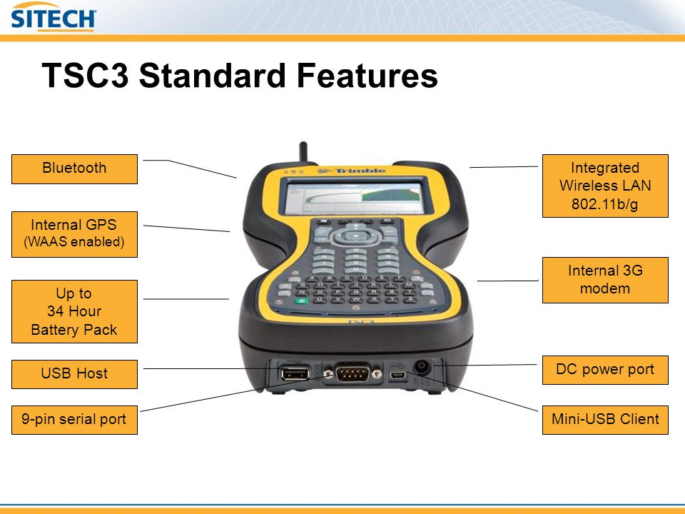 TSC3 Standard Features Bluetooth Integrated Wireless LAN 802.11b/g