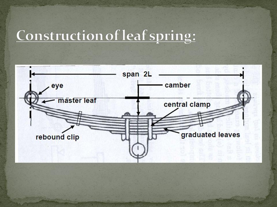 Construction of leaf spring: