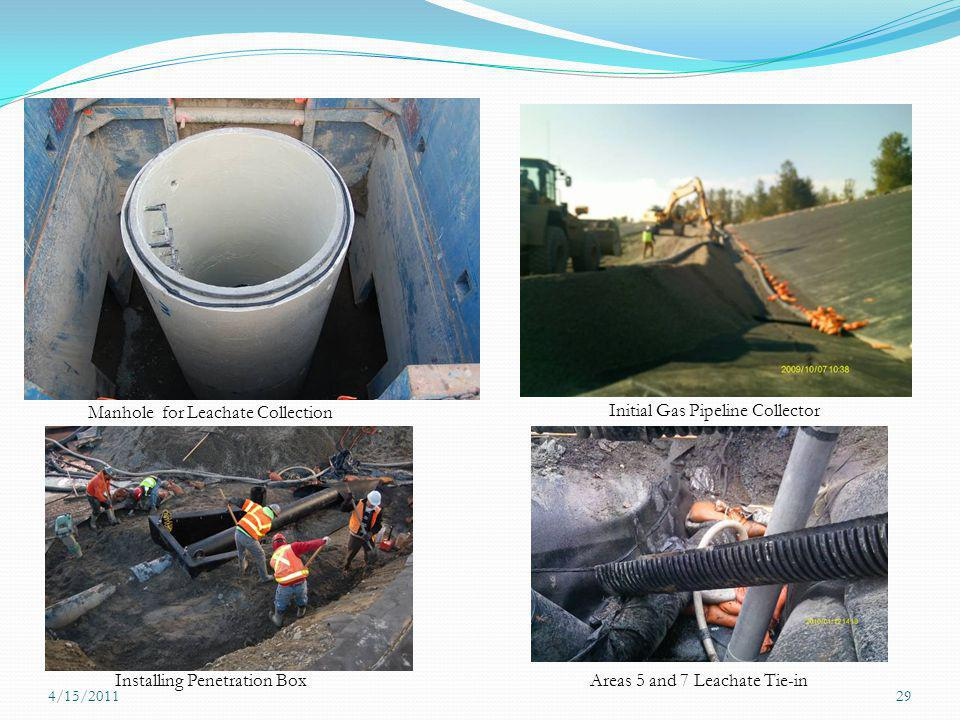 Manhole for Leachate Collection Initial Gas Pipeline Collector