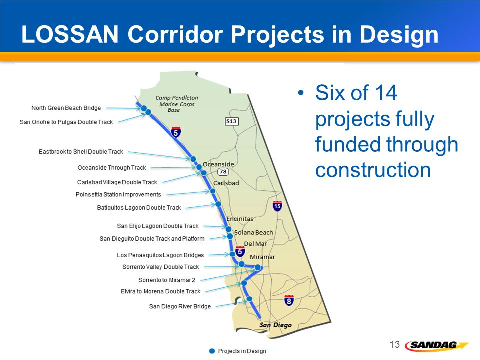 LOSSAN Corridor Projects in Design