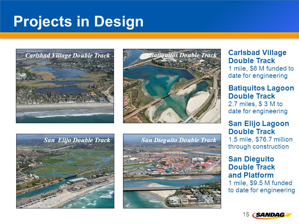 Projects in Design Carlsbad Village Double Track 1 mile, $6 M funded to date for engineering.