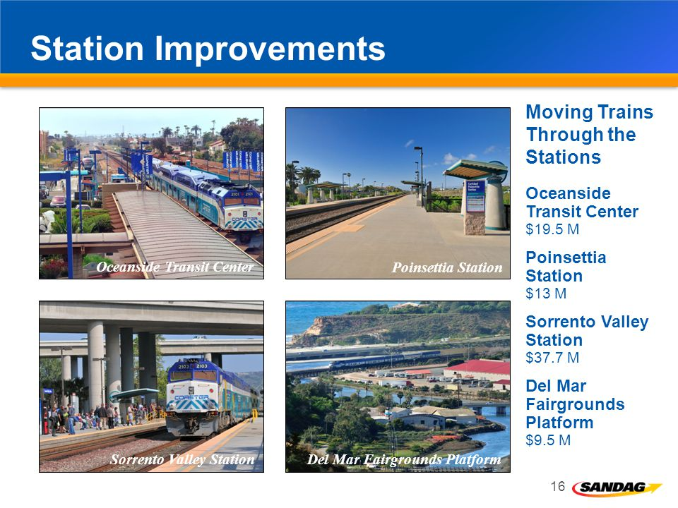 Station Improvements Moving Trains Through the Stations