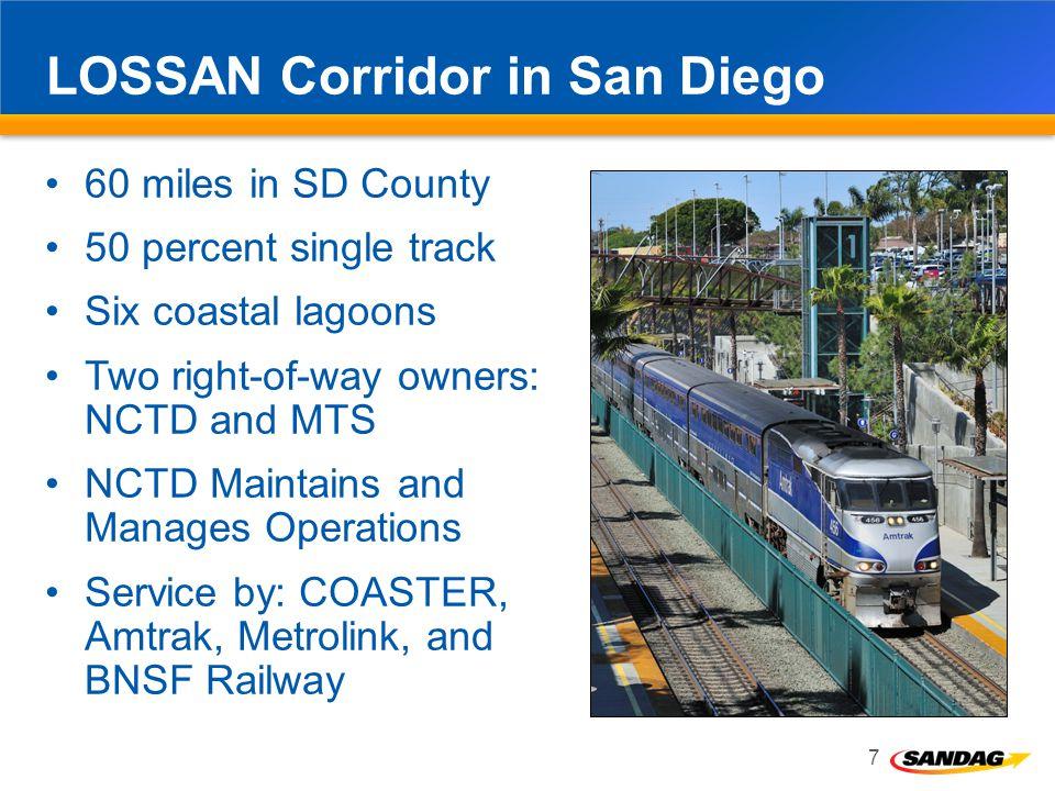 LOSSAN Corridor in San Diego