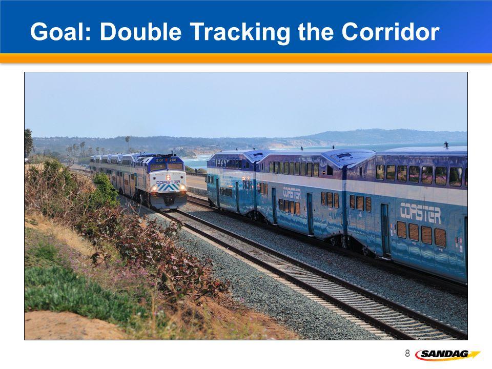 Goal: Double Tracking the Corridor
