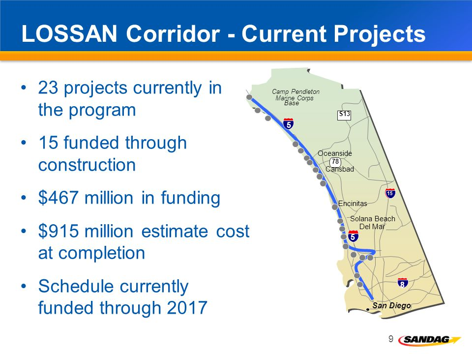 LOSSAN Corridor - Current Projects