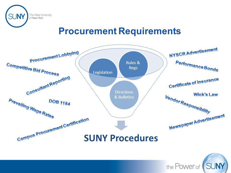 SUNY Procedures Procurement Requirements NYSCR Advertisement
