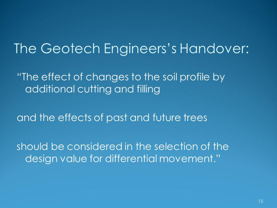 The Geotech Engineers's Handover: