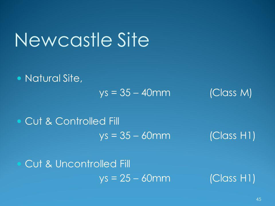 Newcastle Site Natural Site, ys = 35 – 40mm (Class M)