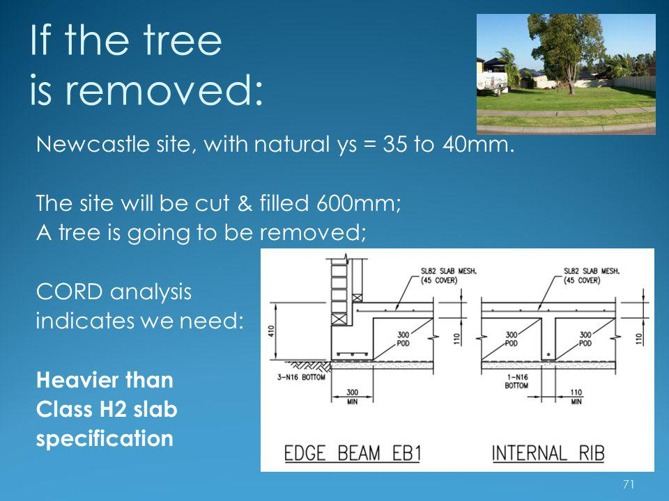 If the tree is removed: Newcastle site, with natural ys = 35 to 40mm.