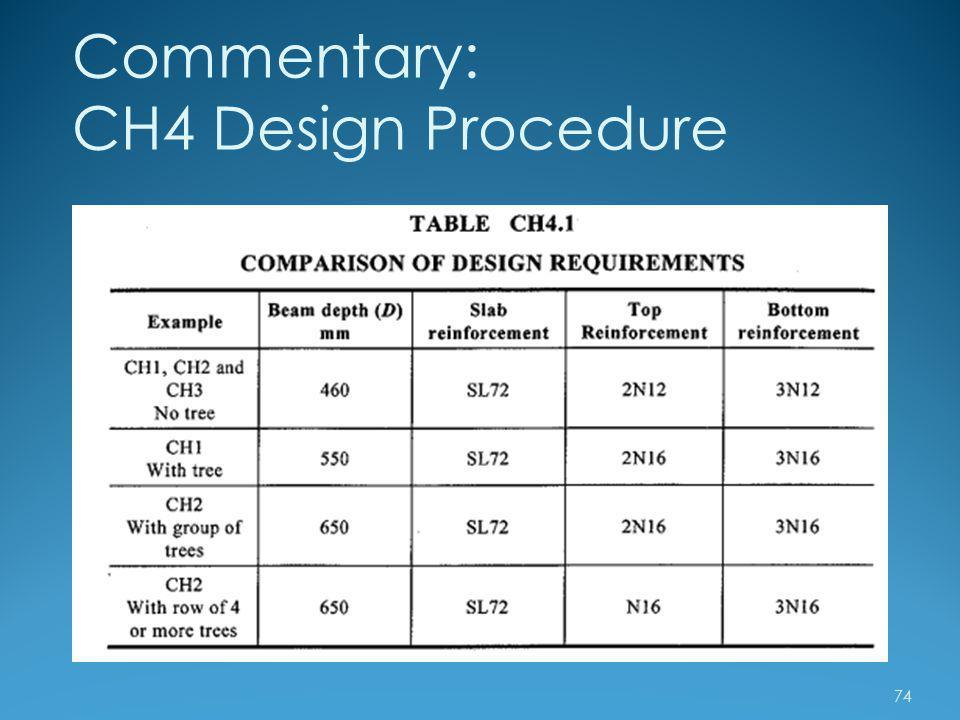 Commentary: CH4 Design Procedure