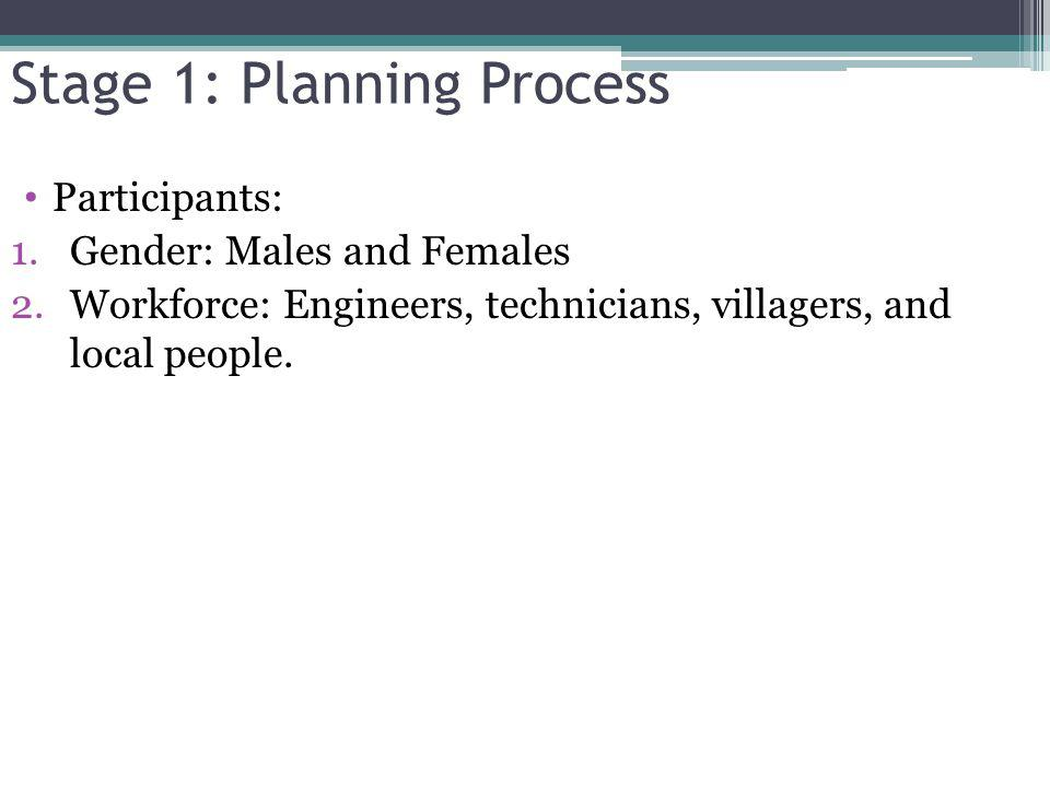 Stage 1: Planning Process