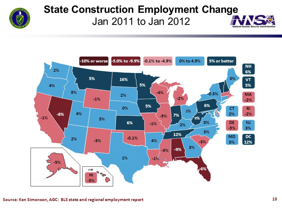 State Construction Employment Change Jan 2011 to Jan 2012