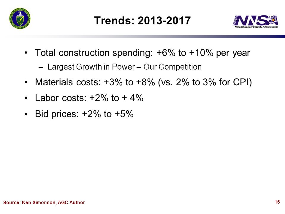 Trends: 2013-2017 Total construction spending: +6% to +10% per year