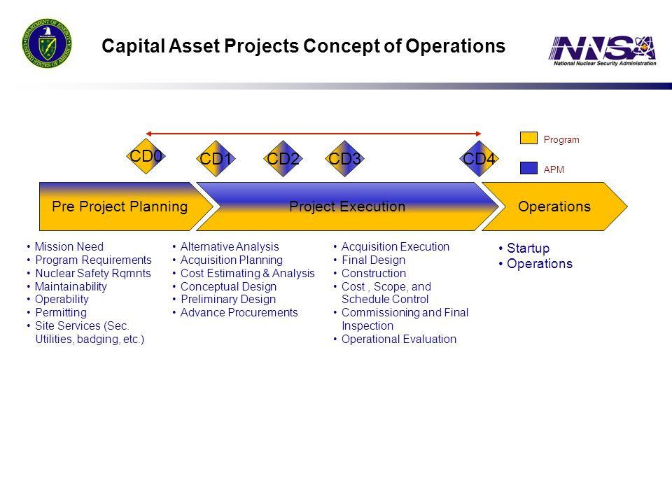 Capital Asset Projects Concept of Operations