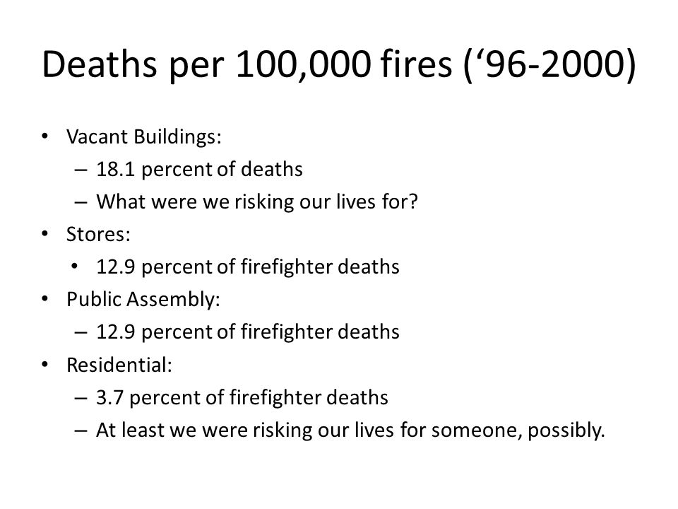 Deaths per 100,000 fires ('96-2000) Vacant Buildings: