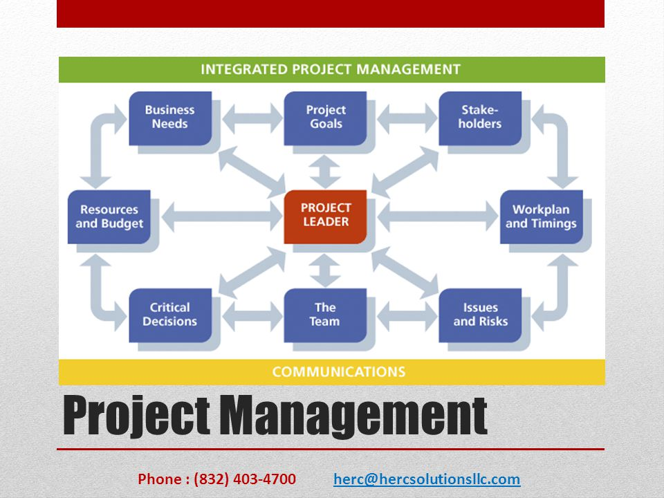 Project Management Phone : (832) 403-4700 herc@hercsolutionsllc.com