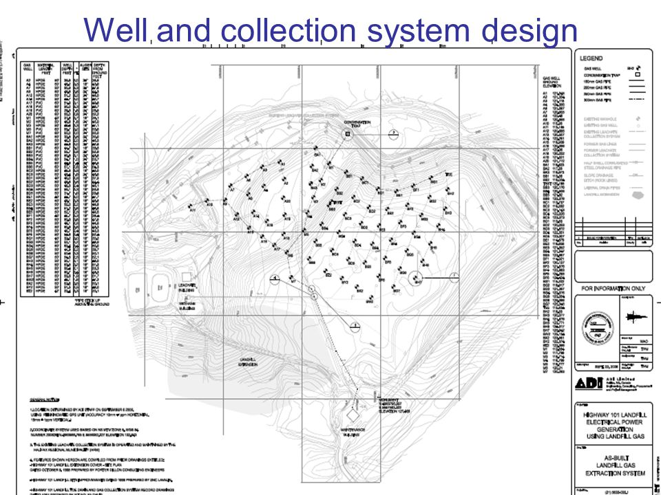 Well and collection system design