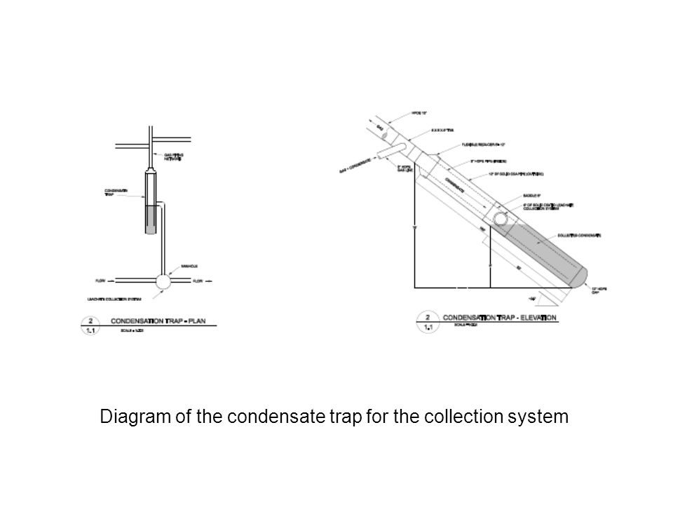 Diagram of the condensate trap for the collection system