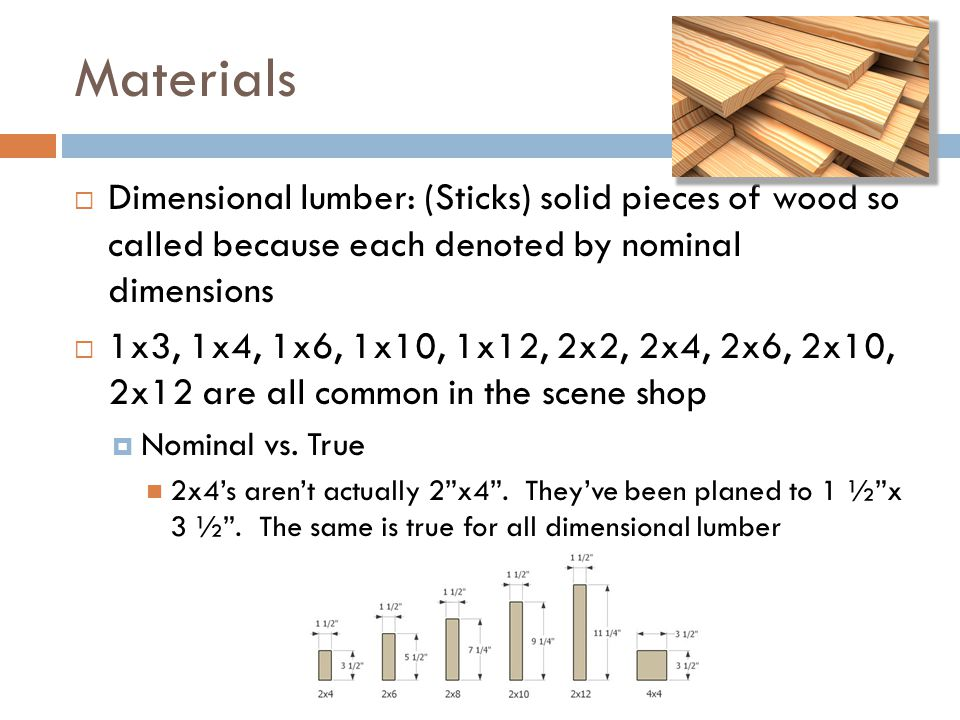 Materials Dimensional lumber: (Sticks) solid pieces of wood so called because each denoted by nominal dimensions.