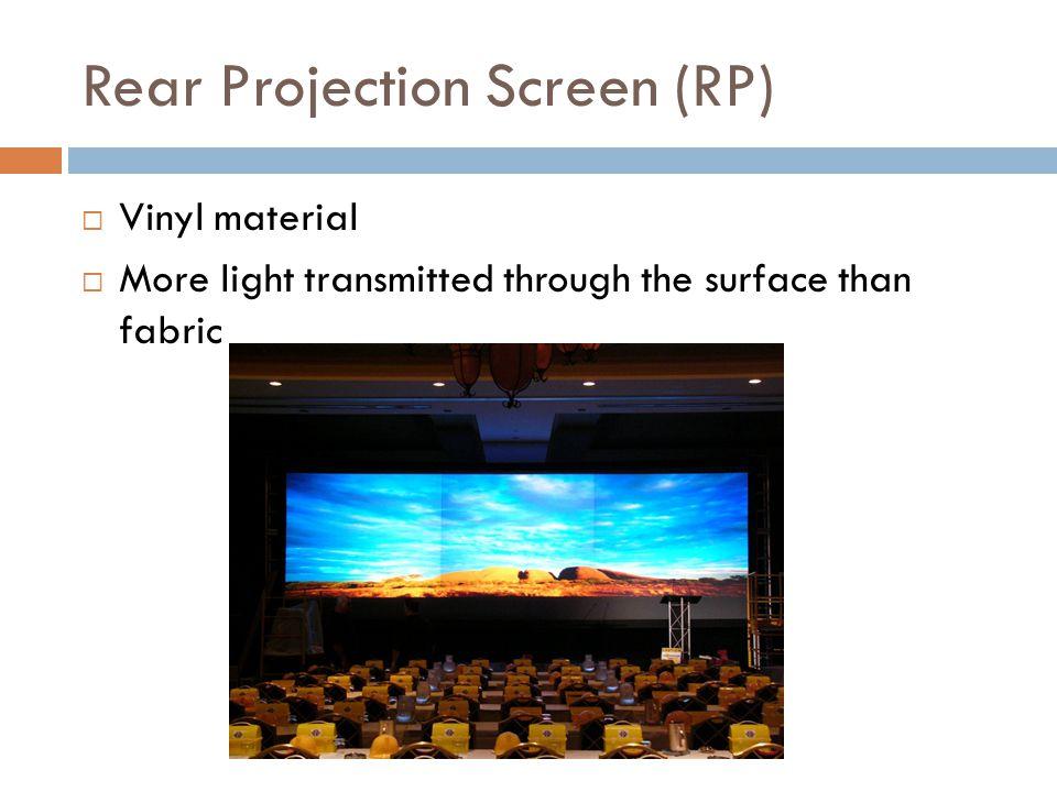 Rear Projection Screen (RP)