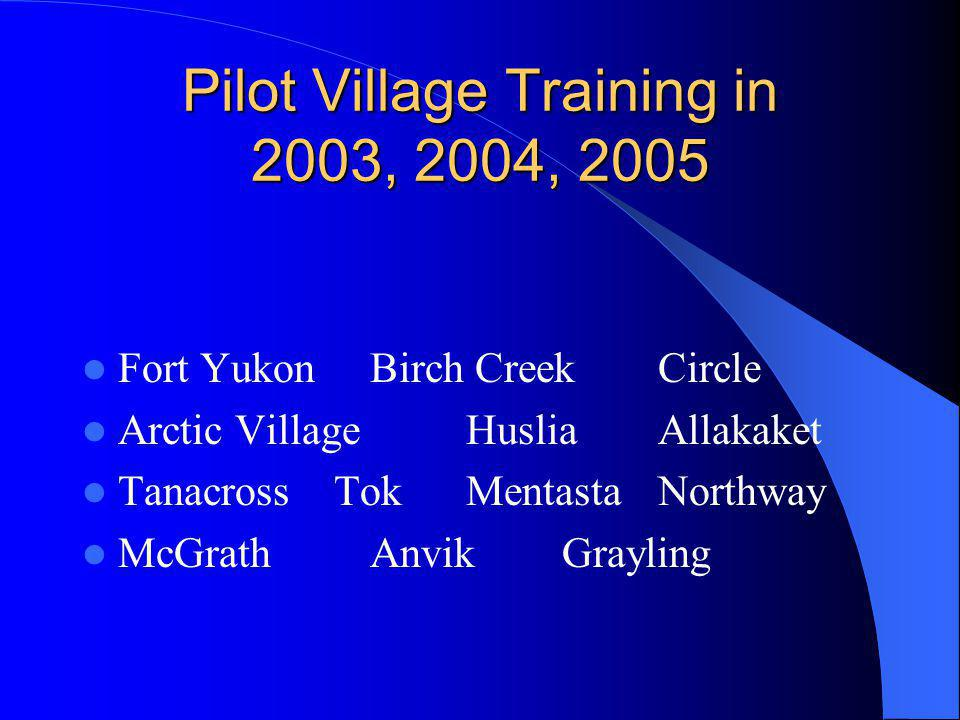 Pilot Village Training in 2003, 2004, 2005