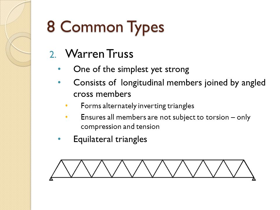 8 Common Types Warren Truss One of the simplest yet strong