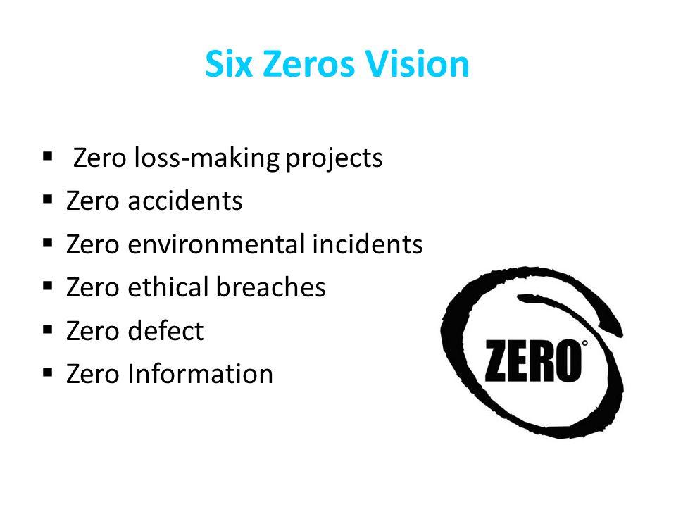 Six Zeros Vision Zero loss-making projects Zero accidents