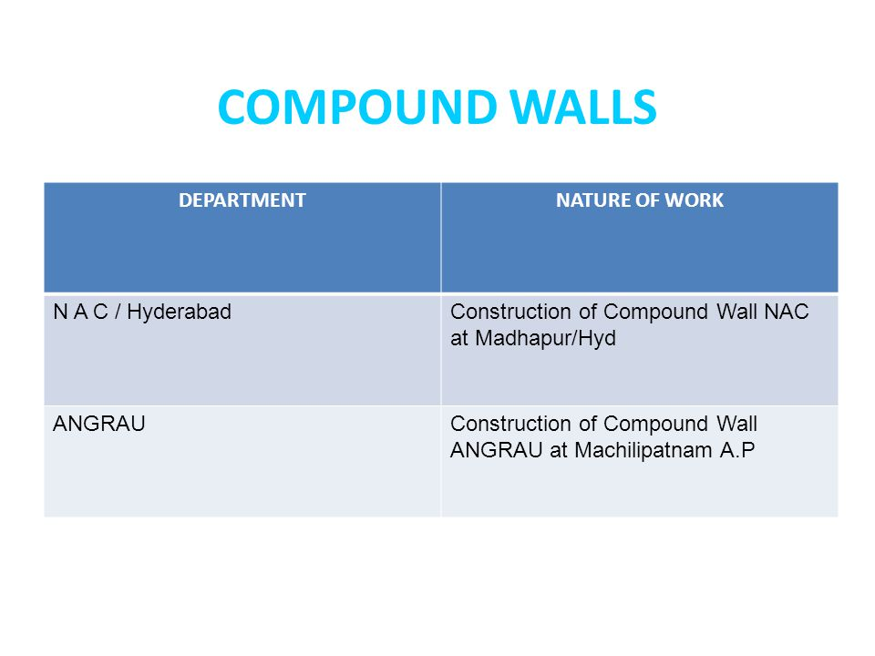 COMPOUND WALLS DEPARTMENT NATURE OF WORK N A C / Hyderabad