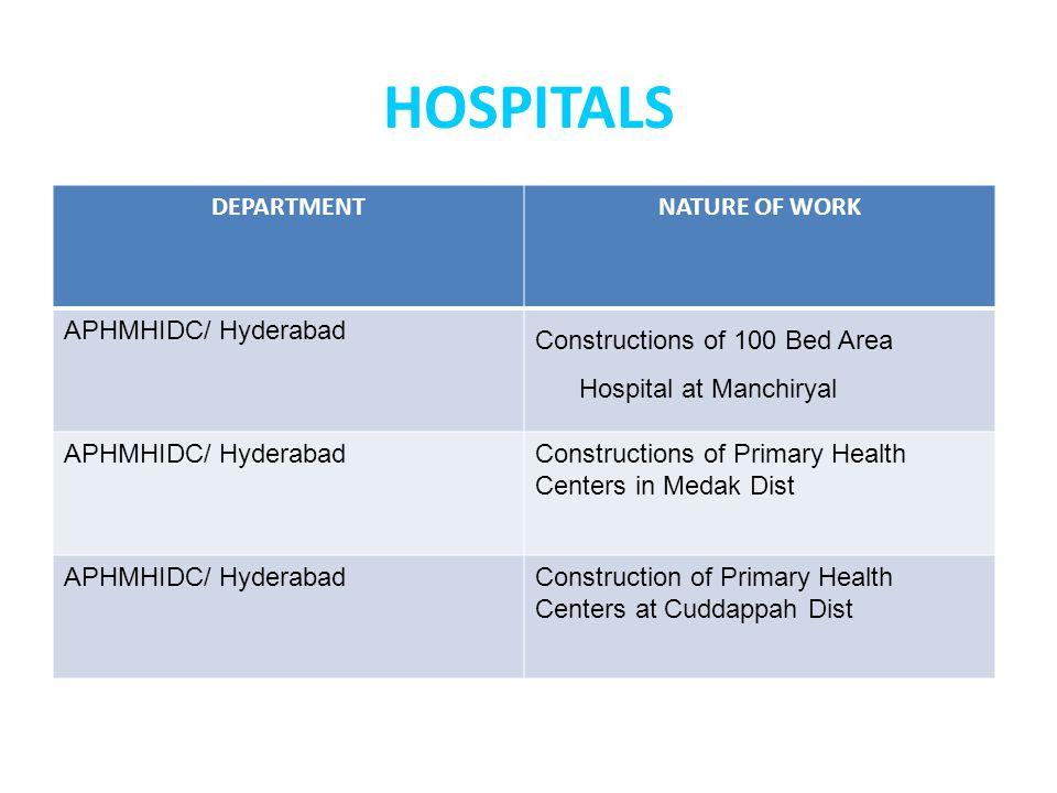 HOSPITALS DEPARTMENT NATURE OF WORK APHMHIDC/ Hyderabad