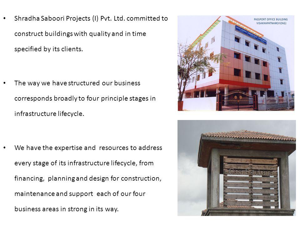 Shradha Saboori Projects (I) Pvt. Ltd
