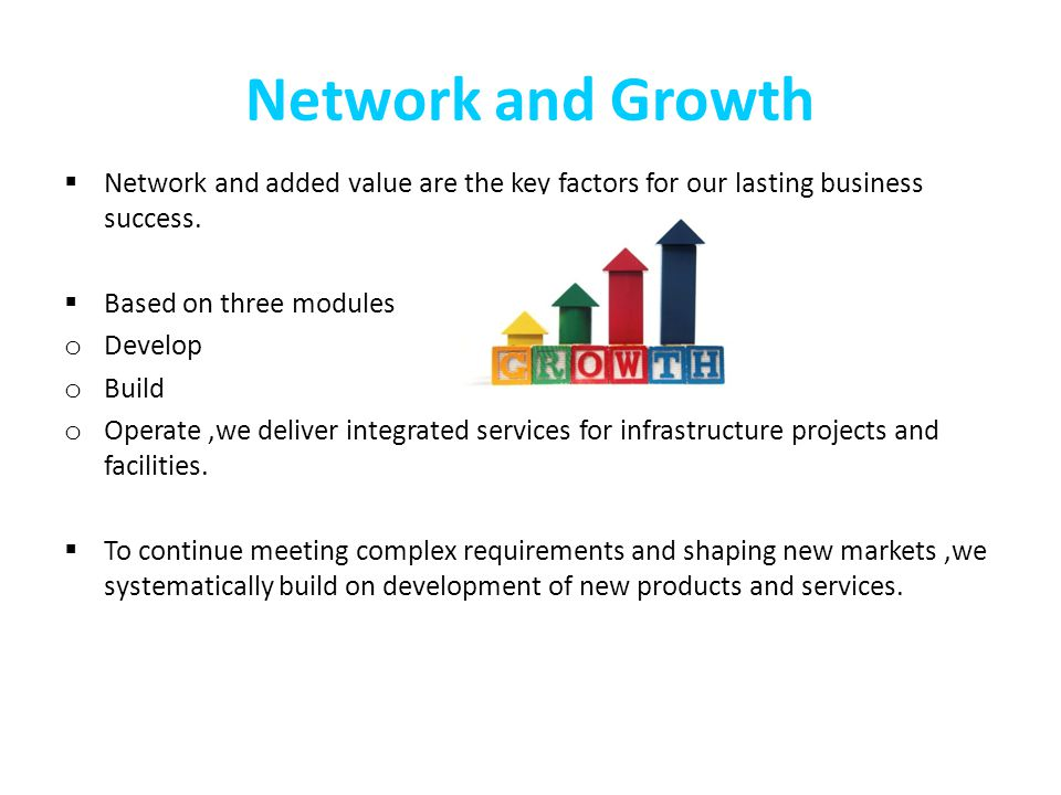 Network and Growth Network and added value are the key factors for our lasting business success. Based on three modules.