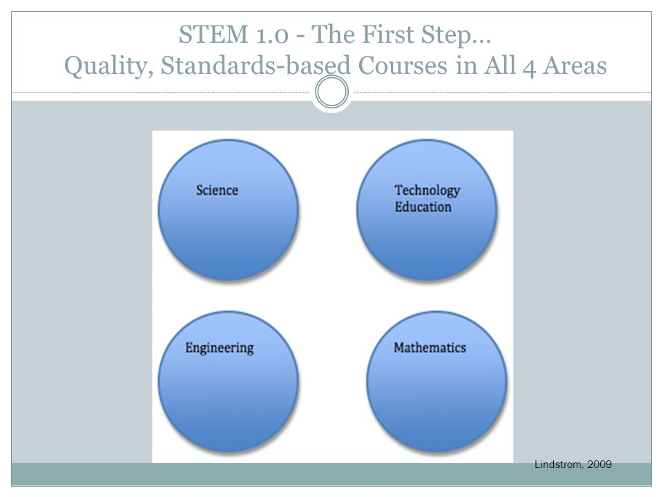 STEM 1.0 - The First Step… Quality, Standards-based Courses in All 4 Areas