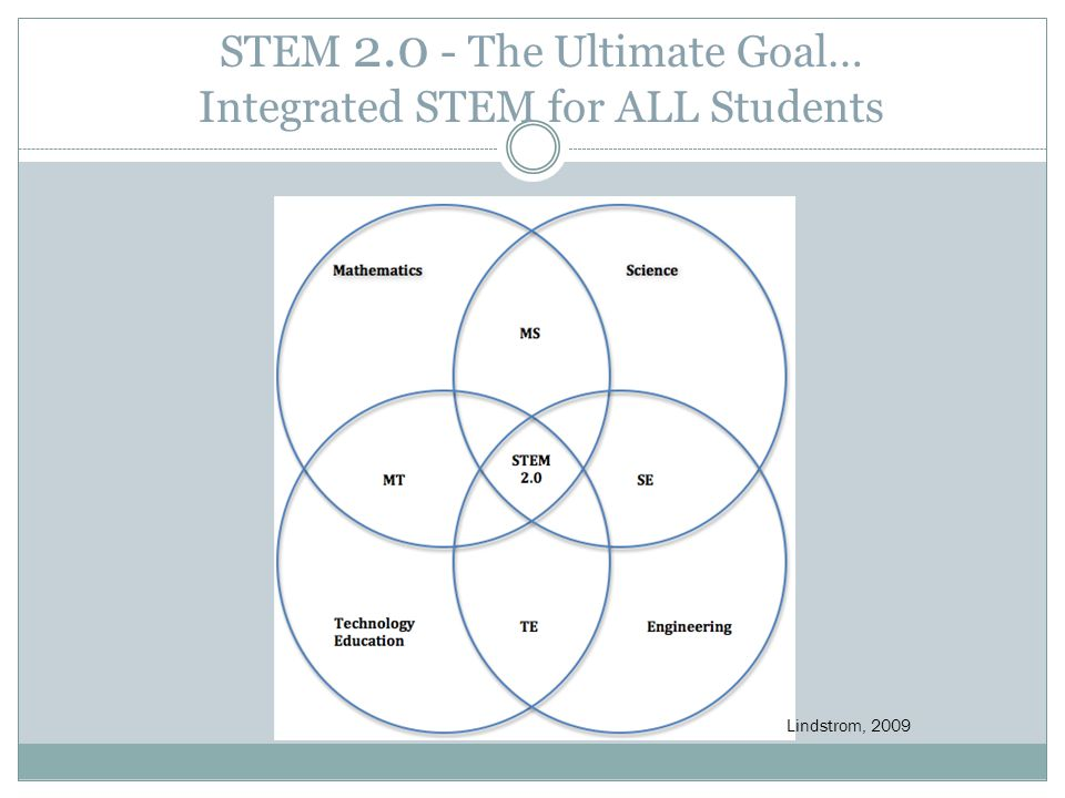 STEM 2.0 - The Ultimate Goal… Integrated STEM for ALL Students