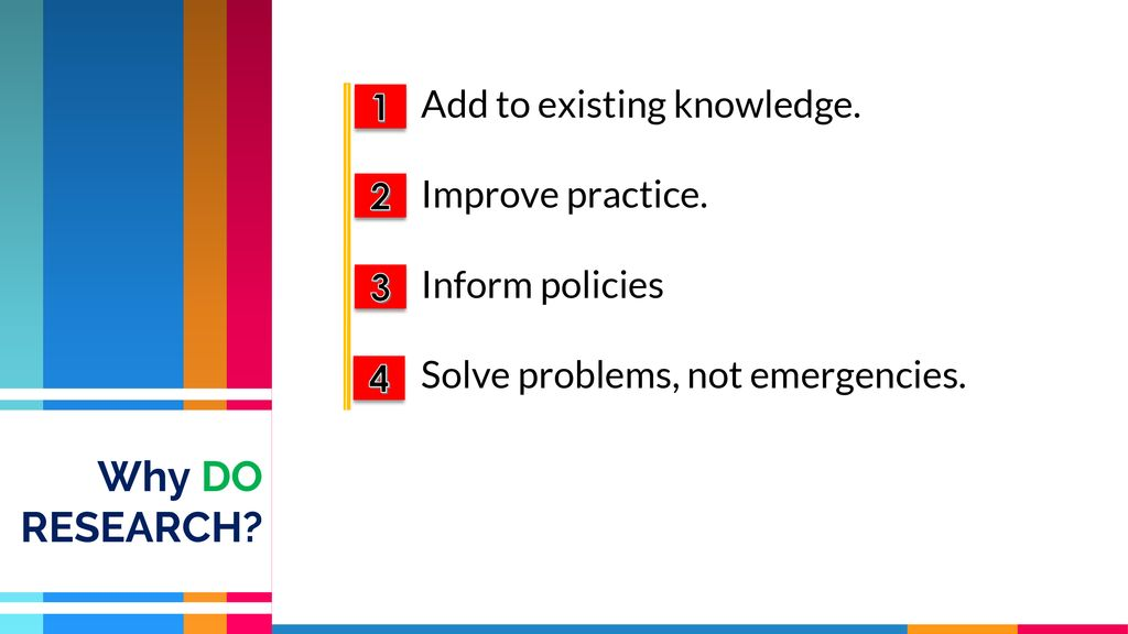 Why DO RESEARCH Add to existing knowledge. 1 Improve practice.