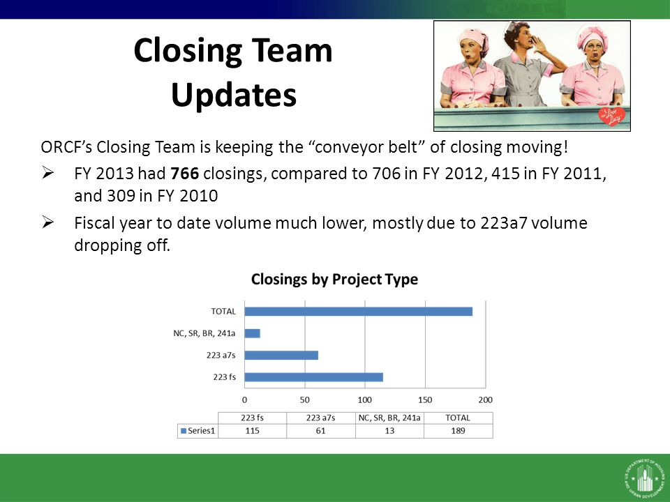 Closing Team Updates ORCF's Closing Team is keeping the conveyor belt of closing moving!