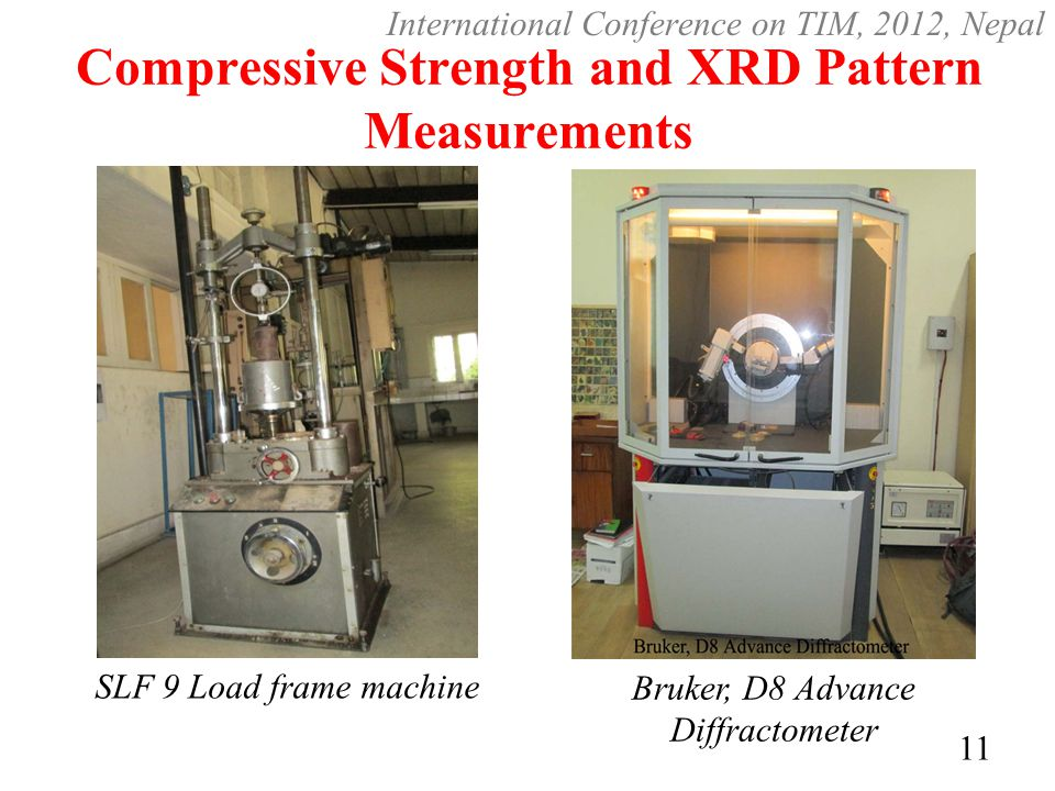 Compressive Strength and XRD Pattern Measurements