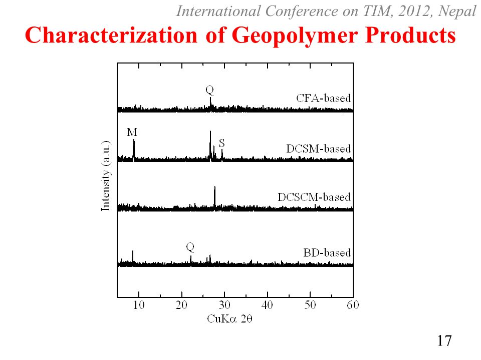 Characterization of Geopolymer Products