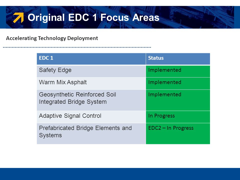 Original EDC 1 Focus Areas